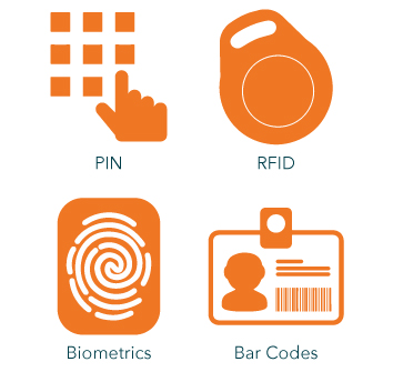Control-System-Security-Technologies_PIN-Codes-RFID-Biometrics-BarCode_WEM-Automation