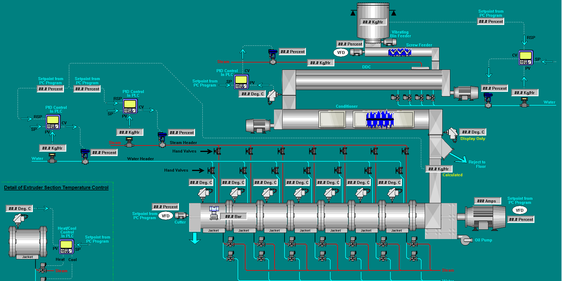 WEM Screenshot - Aquafeed Extrusion Control 1
